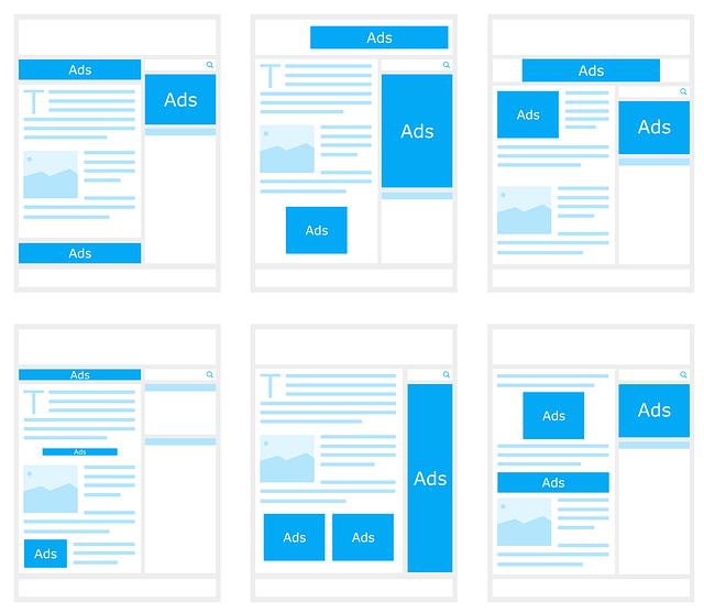PPC Display Ads process
