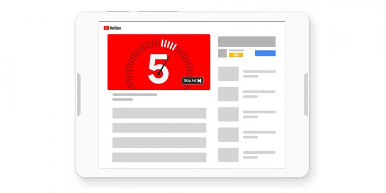 YouTube -true view Instream ads